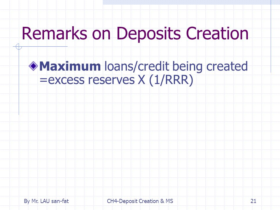 By Mr. LAU san-fatCH4-Deposit Creation & MS21 Remarks on Deposits Creation Maximum loans/credit being created =excess reserves X (1/RRR)