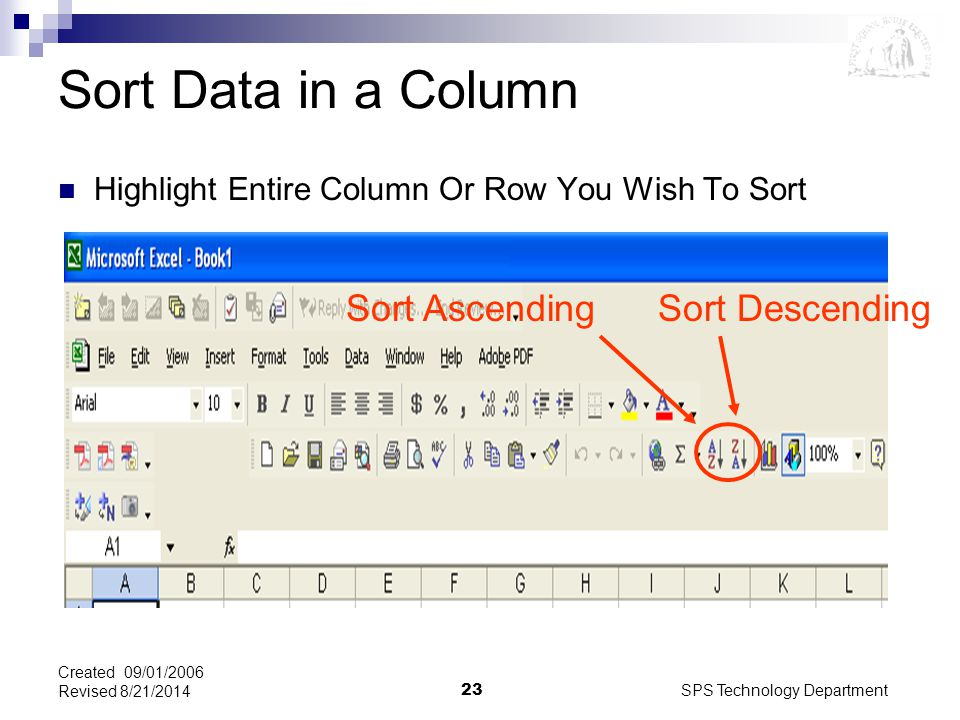 SPS Technology Department23 Created 09/01/2006 Revised 8/21/2014 Sort Data in a Column Highlight Entire Column Or Row You Wish To Sort Sort AscendingSort Descending