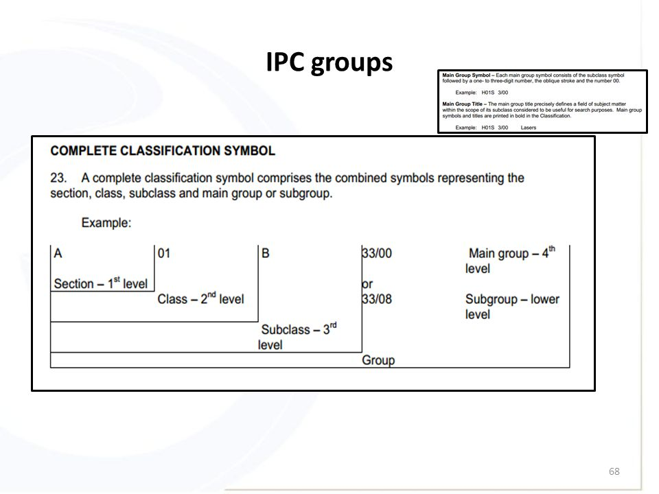 IPC groups 68