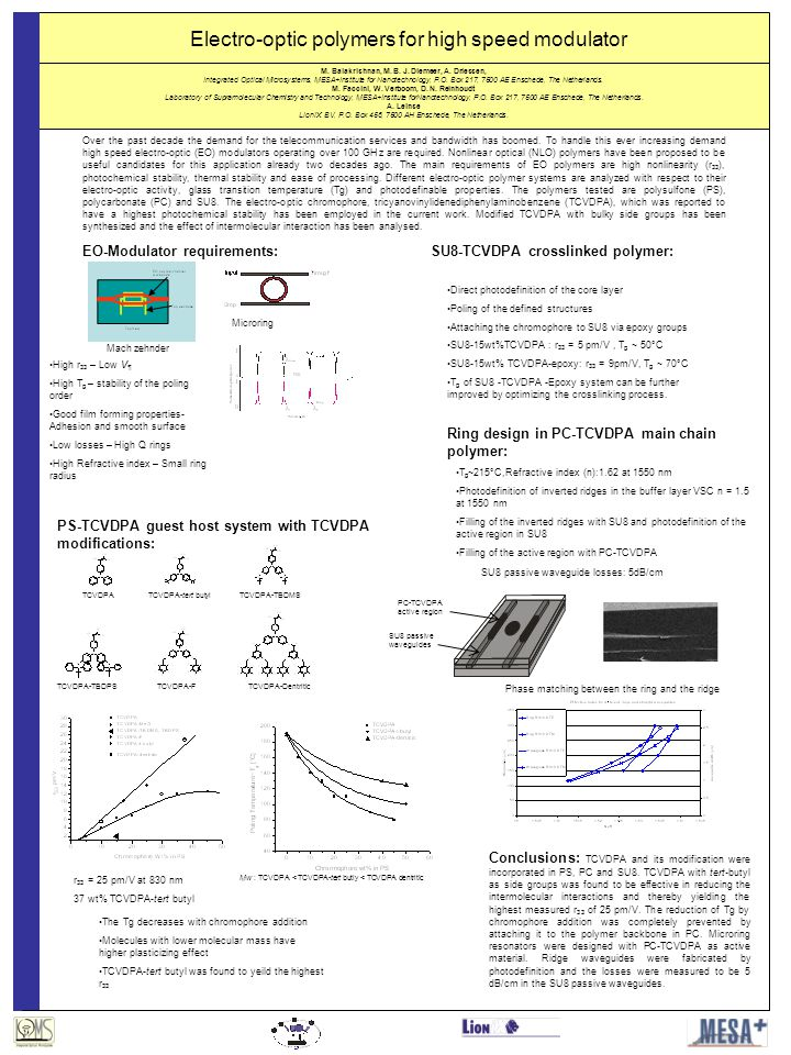 Electro-optic polymers for high speed modulator M. Balakrishnan, M. B. J. Diemeer, A. Driessen, Integrated Optical Microsystems, MESA+Institute for Na