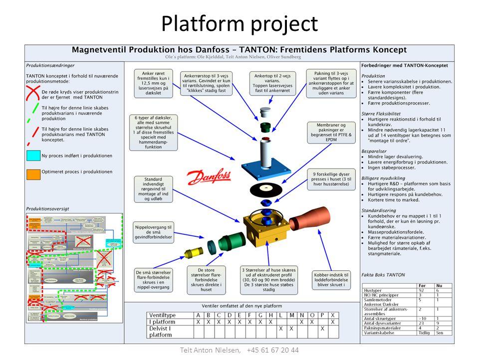 Platform project Teit Anton Nielsen, +45 61 67 20 44