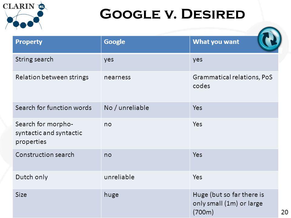 Google v.