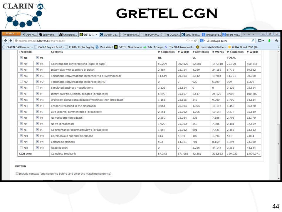 Return Page GrETEL CGN 44