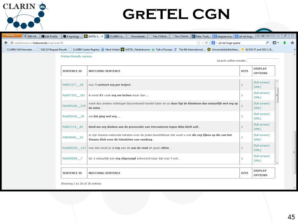 Return Page GrETEL CGN 45