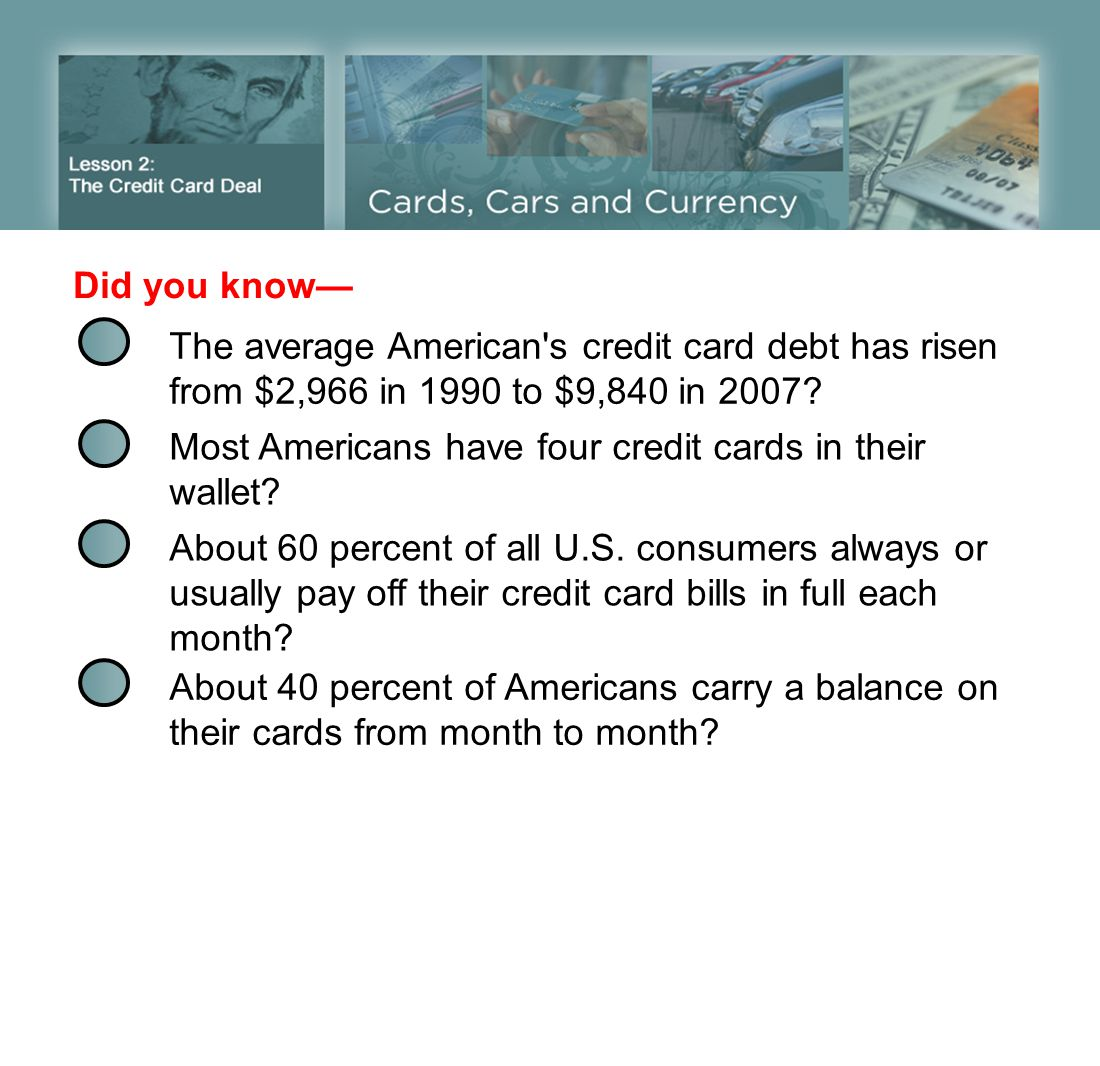 The average American's credit card debt has risen from $2,966 in 1990 to $9,840 in 2007? Most Americans have four credit cards in their wallet? About