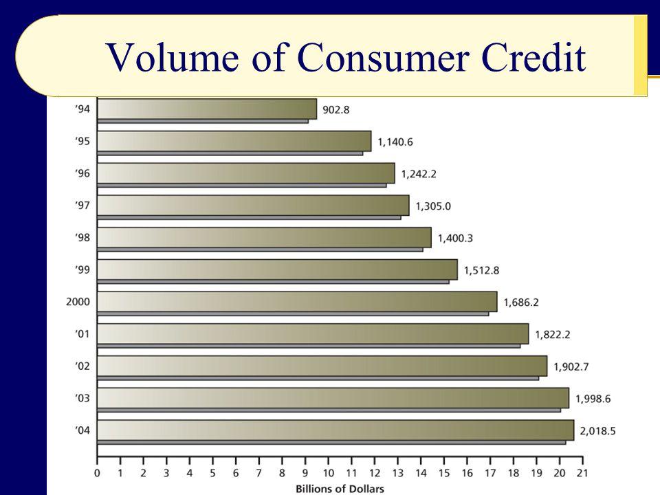 Volume of Consumer Credit