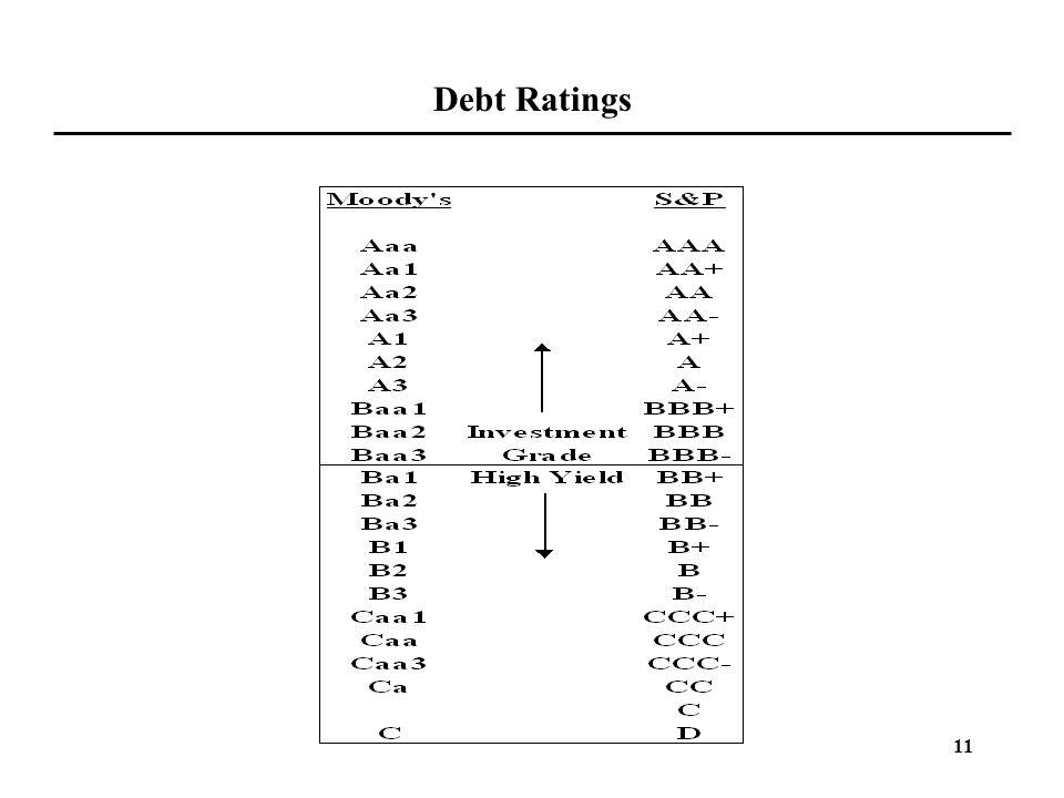 11 Debt Ratings