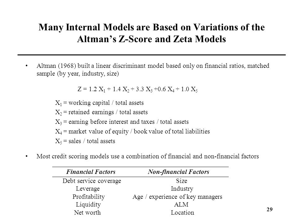 29 Altman (1968) built a linear discriminant model based only on financial ratios, matched sample (by year, industry, size) Z = 1.2 X 1 + 1.4 X 2 + 3.