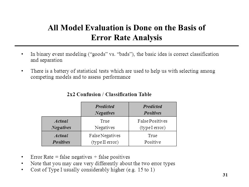 "31 In binary event modeling (""goods"" vs. ""bads""), the basic idea is correct classification and separation There is a battery of statistical tests whic"