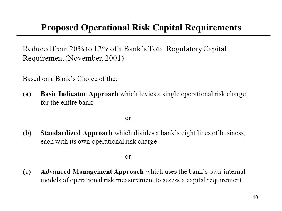 40 Proposed Operational Risk Capital Requirements Reduced from 20% to 12% of a Bank's Total Regulatory Capital Requirement (November, 2001) Based on a