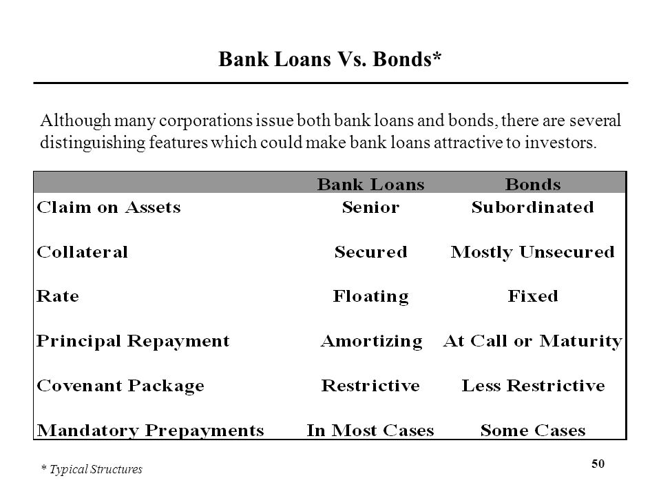 50 Bank Loans Vs. Bonds* Although many corporations issue both bank loans and bonds, there are several distinguishing features which could make bank l