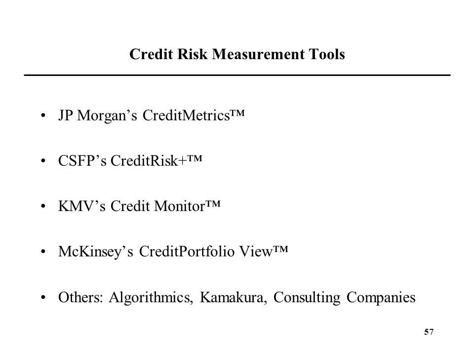 57 Credit Risk Measurement Tools JP Morgan's CreditMetrics™ CSFP's CreditRisk+™ KMV's Credit Monitor™ McKinsey's CreditPortfolio View™ Others: Algorithmics, Kamakura, Consulting Companies