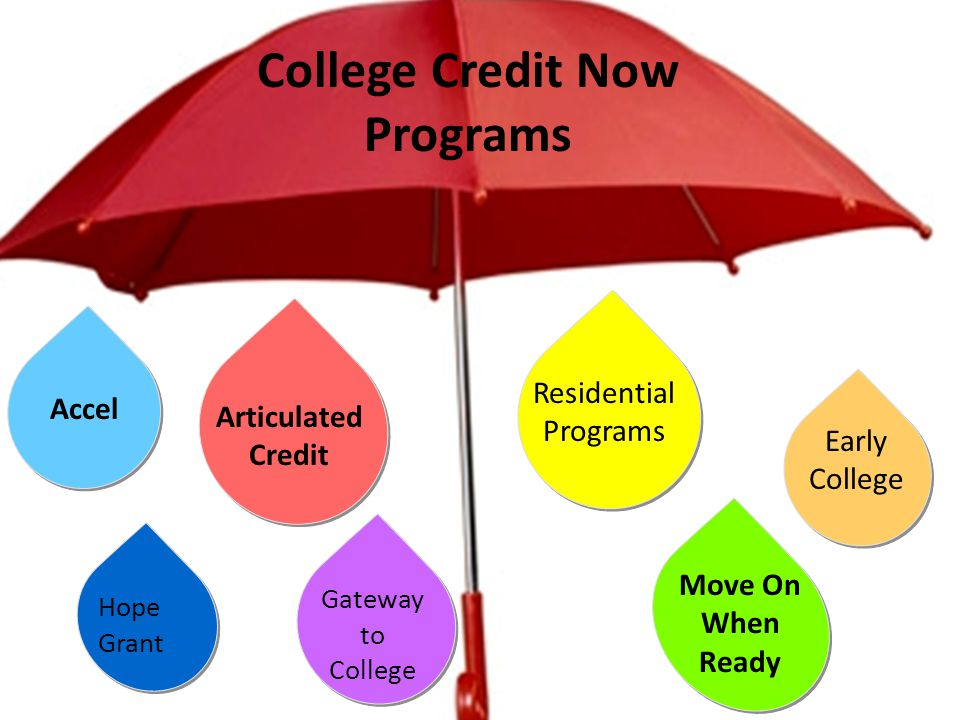 College Credit Now Programs Accel Gateway to College Articulated Credit Residential Programs Move On When Ready Early College Hope Grant