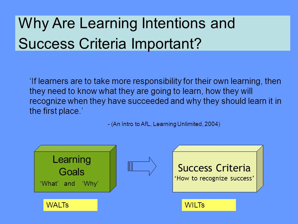 Why Are Learning Intentions and Success Criteria Important? 'If learners are to take more responsibility for their own learning, then they need to kno