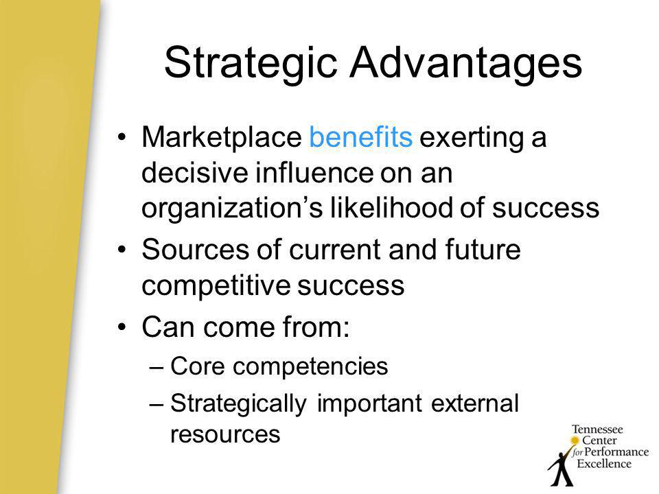 Force Field Examples Objectives Benefits Strategic Advantages Benefits Pressures Strategic Challenges Help you achieve your objectives Hinder your efforts to achieve your objectives