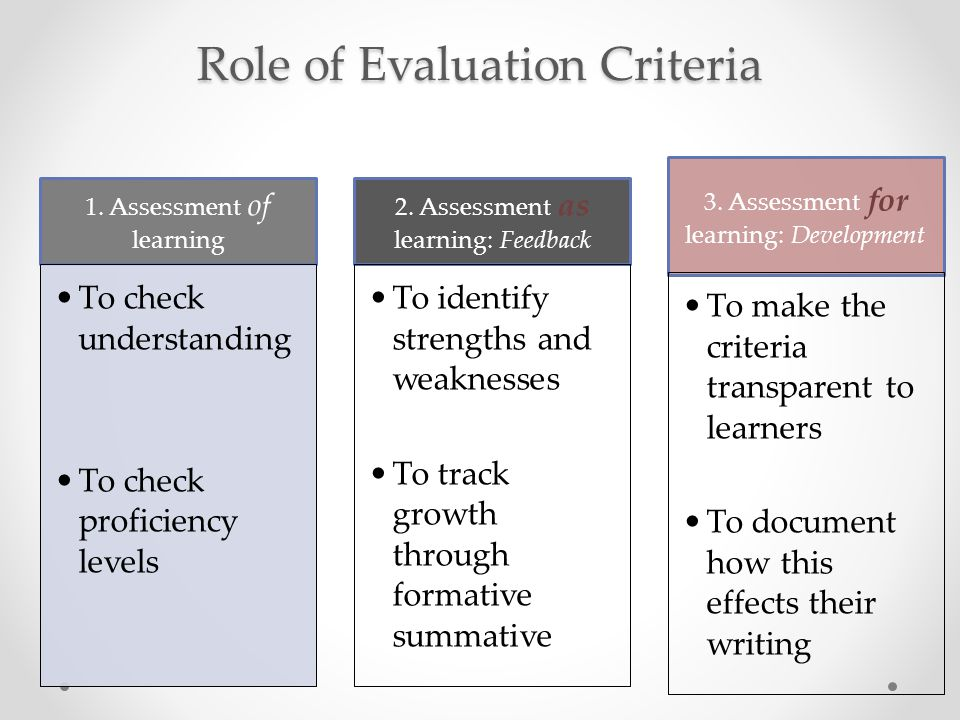 Role of Evaluation Criteria 1.