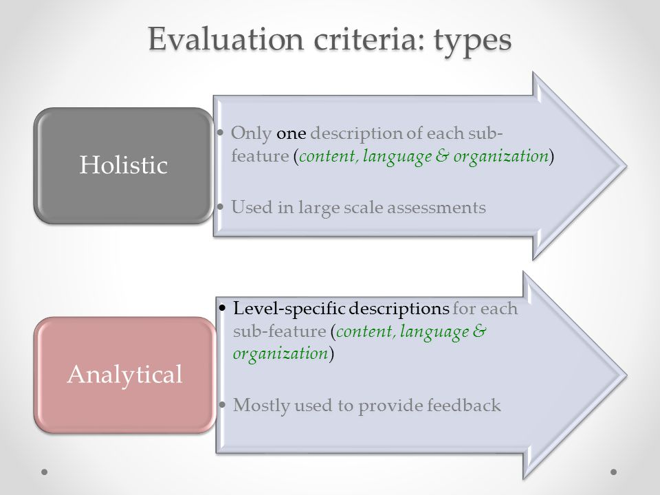 Evaluation criteria: types Only one description of each sub- feature (content, language & organization) Used in large scale assessments Holistic Level-specific descriptions for each sub-feature (content, language & organization) Mostly used to provide feedback Analytical