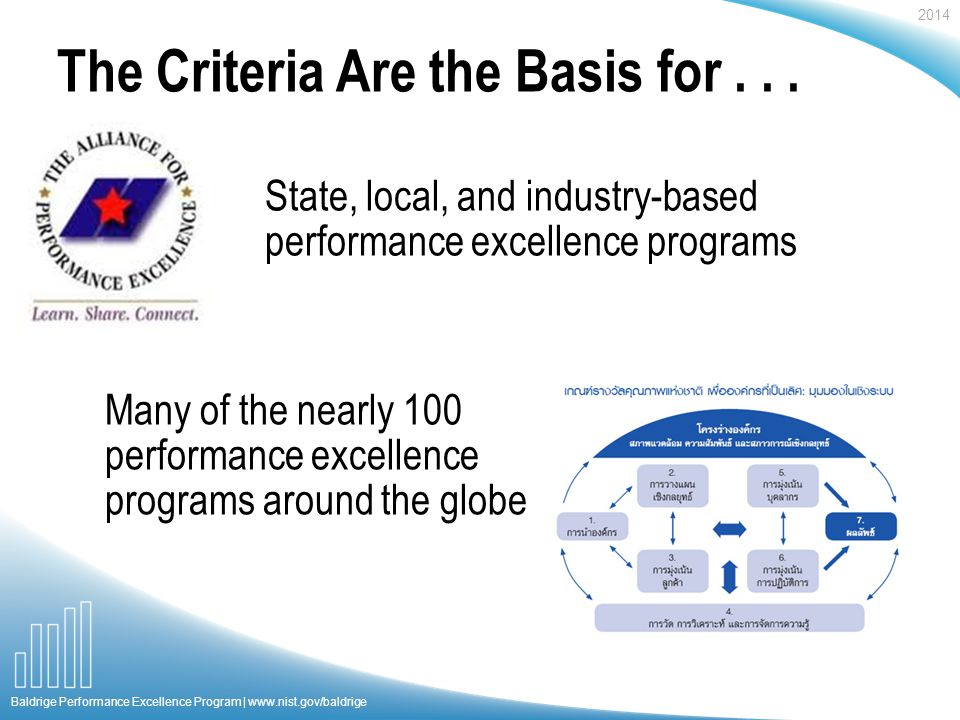 2014 Baldrige Performance Excellence Program |   The Criteria Are the Basis for...