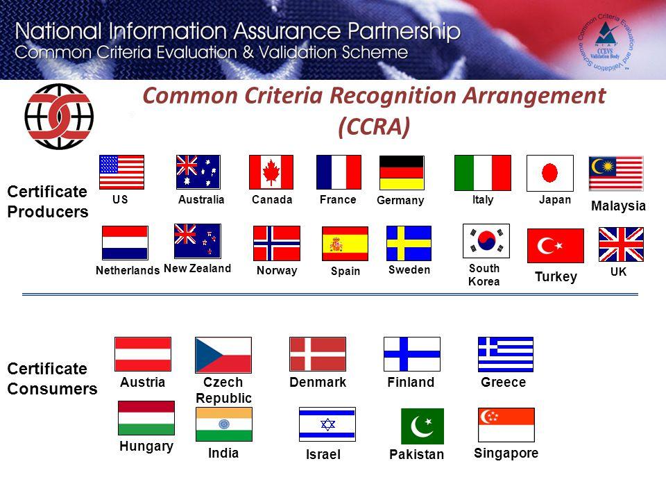 ® Common Criteria Recognition Arrangement (CCRA) Certificate Producers US Canada UK Germany France Australia Japan NetherlandsNorway South Korea New Z