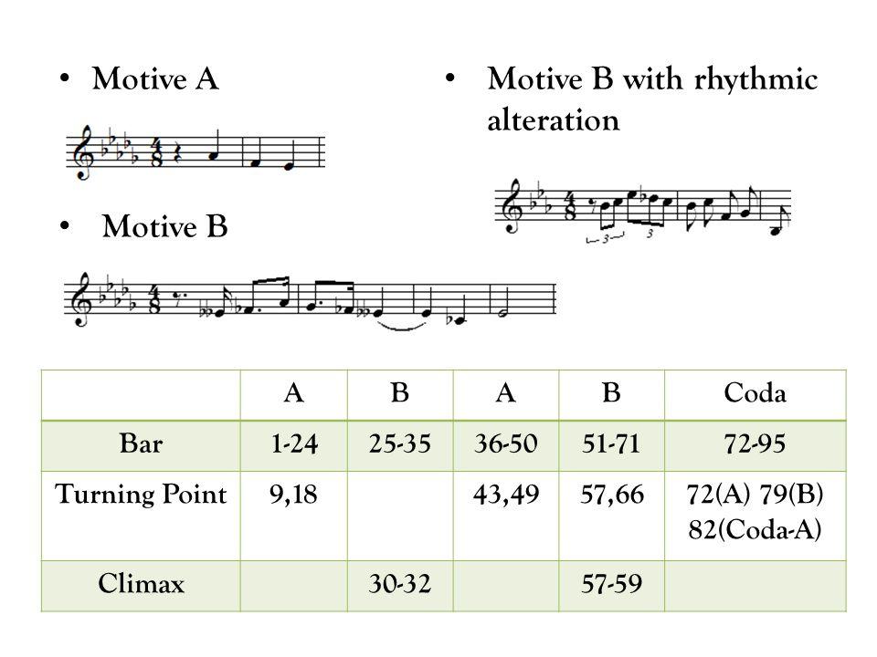 Motive A Motive B Motive B with rhythmic alteration ABABCoda Bar1-2425-3536-5051-7172-95 Turning Point9,1843,4957,6672(A) 79(B) 82(Coda-A) Climax30-32