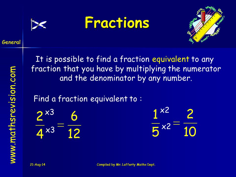 Starter Questions 21-Aug-14Compiled by Mr. Lafferty Maths Dept. www.mathsrevision.com General