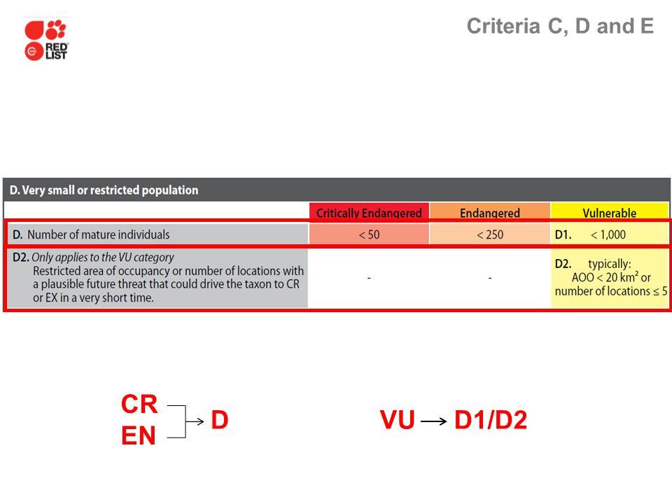Criteria C, D and E CR EN DVUD1/D2