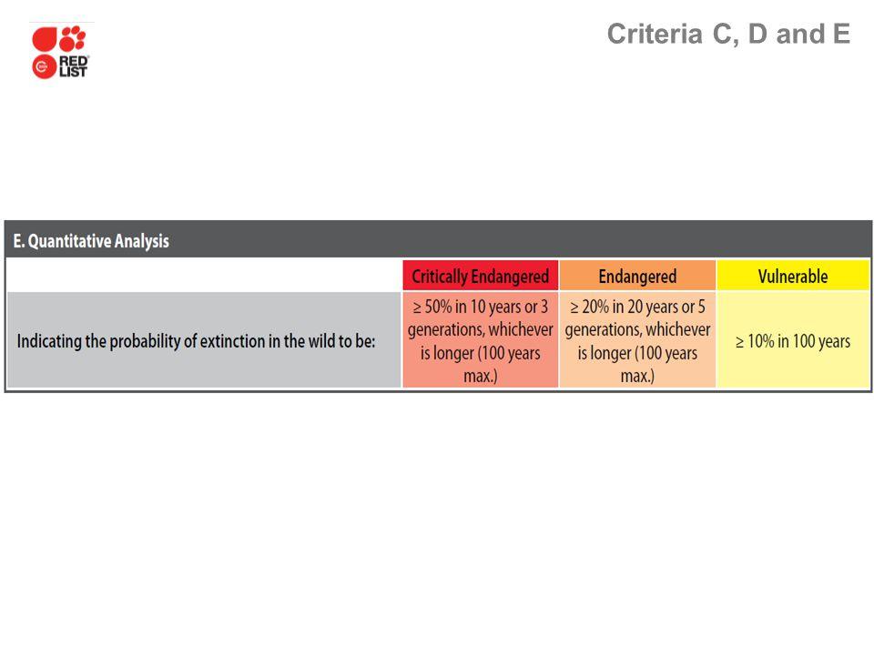 Criteria C, D and E