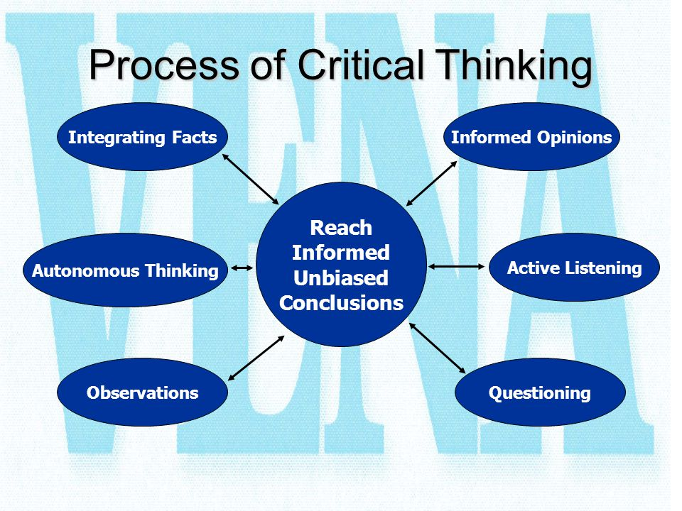 Integrating Facts Autonomous Thinking Observations Informed Opinions Active Listening Questioning Process of Critical Thinking Reach Informed Unbiased
