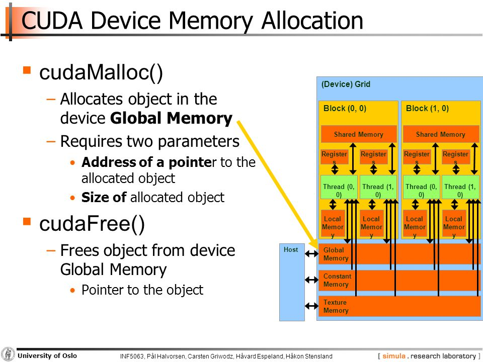 INF5063, Pål Halvorsen, Carsten Griwodz, Håvard Espeland, Håkon Stensland University of Oslo CUDA Device Memory Allocation  cudaMalloc() −Allocates object in the device Global Memory −Requires two parameters Address of a pointer to the allocated object Size of allocated object  cudaFree() −Frees object from device Global Memory Pointer to the object (Device) Grid Constant Memory Texture Memory Global Memory Block (0, 0) Shared Memory Local Memor y Thread (0, 0) Register s Local Memor y Thread (1, 0) Register s Block (1, 0) Shared Memory Local Memor y Thread (0, 0) Register s Local Memor y Thread (1, 0) Register s Host