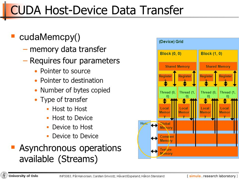 INF5063, Pål Halvorsen, Carsten Griwodz, Håvard Espeland, Håkon Stensland University of Oslo CUDA Host-Device Data Transfer  cudaMemcpy() −memory data transfer −Requires four parameters Pointer to source Pointer to destination Number of bytes copied Type of transfer  Host to Host  Host to Device  Device to Host  Device to Device  Asynchronous operations available (Streams) (Device) Grid Constant Memory Texture Memory Global Memory Block (0, 0) Shared Memory Local Memor y Thread (0, 0) Register s Local Memor y Thread (1, 0) Register s Block (1, 0) Shared Memory Local Memor y Thread (0, 0) Register s Local Memor y Thread (1, 0) Register s Host