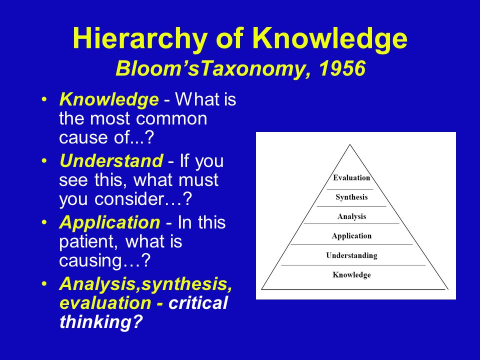 Hierarchy of Knowledge Bloom'sTaxonomy, 1956 Knowledge - What is the most common cause of....