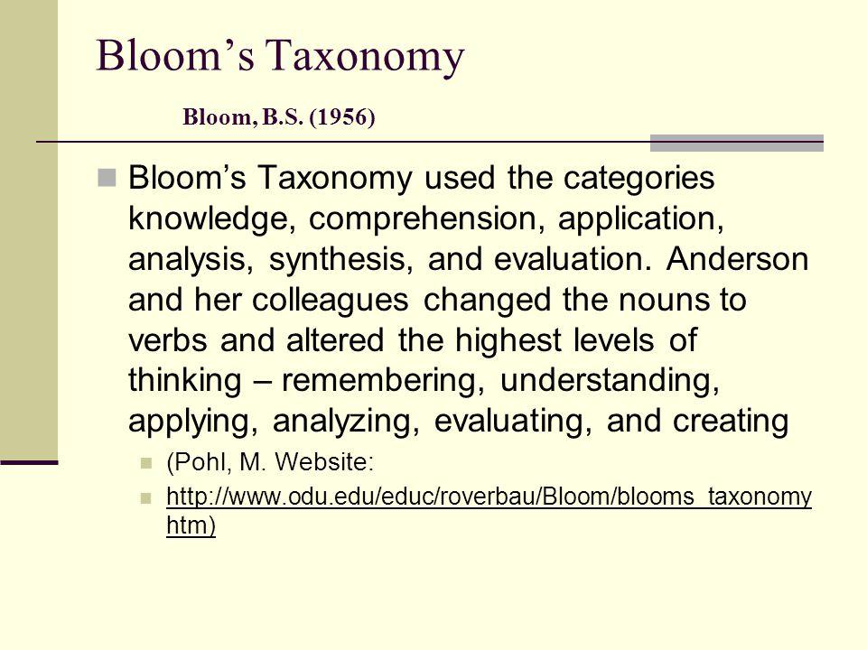 Bloom's Taxonomy Bloom, B.S.