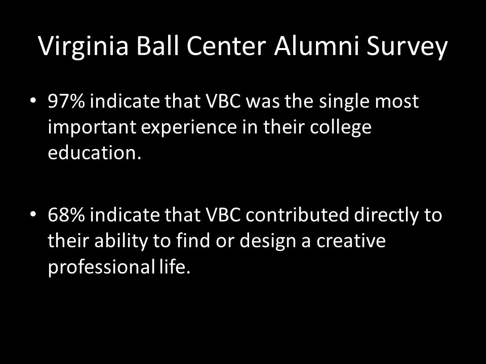 Virginia Ball Center Alumni Survey 97% indicate that VBC was the single most important experience in their college education. 68% indicate that VBC co