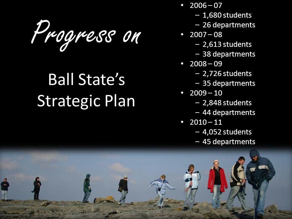 2006 – 07 –1,680 students –26 departments 2007 – 08 ‒2,613 students ‒38 departments 2008 – 09 ‒2,726 students ‒35 departments 2009 – 10 ‒2,848 students ‒44 departments 2010 – 11 ‒4,052 students ‒45 departments Progress on Ball State's Strategic Plan