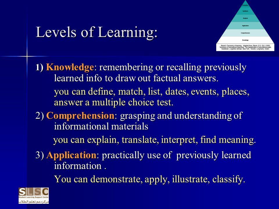Levels of Learning: 1 ) Knowledge: remembering or recalling previously learned info to draw out factual answers.