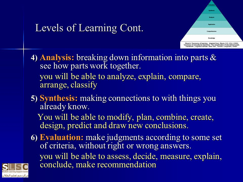 Levels of Learning Cont.