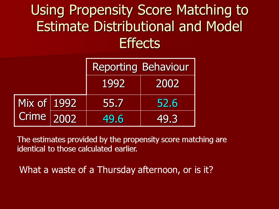 Using Propensity Score Matching to Estimate Distributional and Model Effects Reporting Behaviour Mix of Crime The estimates provided by the propensity score matching are identical to those calculated earlier.