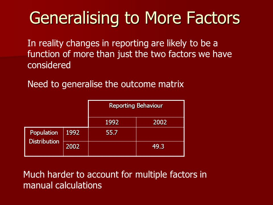 Generalising to More Factors In reality changes in reporting are likely to be a function of more than just the two factors we have considered Need to generalise the outcome matrix Reporting Behaviour PopulationDistribution Much harder to account for multiple factors in manual calculations