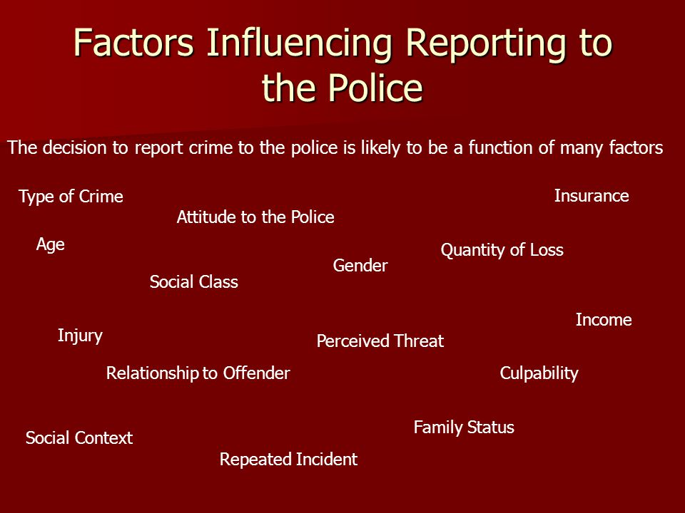 Factors Influencing Reporting to the Police The decision to report crime to the police is likely to be a function of many factors Type of Crime Attitude to the Police Quantity of Loss Insurance Age Gender Social Class Income Family Status Injury Relationship to Offender Perceived Threat Culpability Social Context Repeated Incident