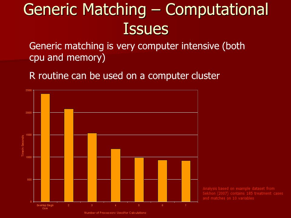 Generic Matching – Computational Issues Generic matching is very computer intensive (both cpu and memory) R routine can be used on a computer cluster Analysis based on example dataset from Sekhon (2007) contains 185 treatment cases and matches on 10 variables