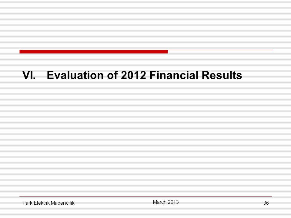 36 VI. Evaluation of 2012 Financial Results March 2013 Park Elektrik Madencilik
