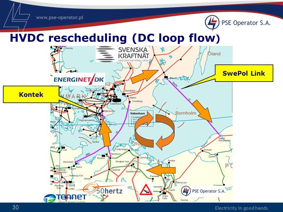 Electricity in good hands 30 HVDC rescheduling (DC loop flow ) SwePol Link Kontek