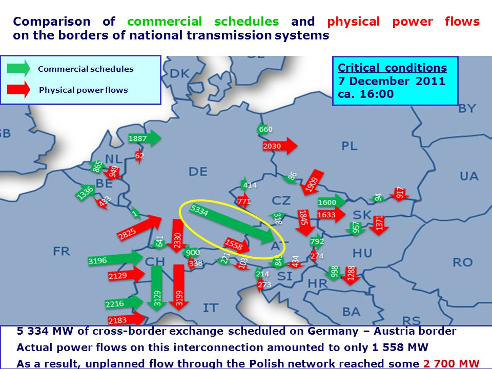 Electricity in good hands 5 Comparison of commercial schedules and physical power flows on the borders of national transmission systems Critical condi