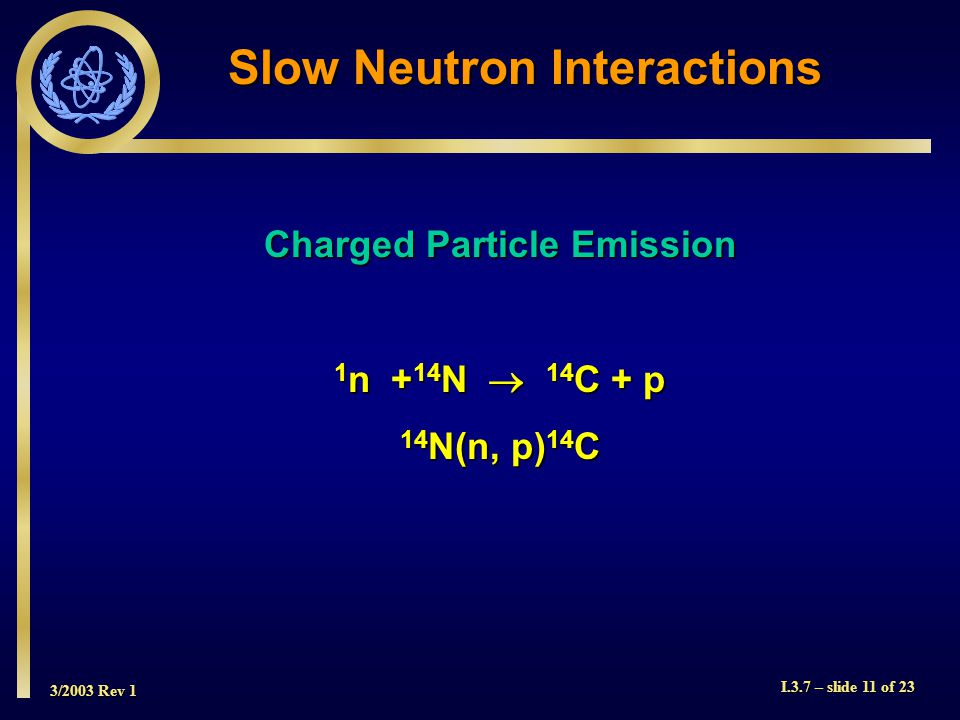 3/2003 Rev 1 I.3.7 – slide 11 of 23 Charged Particle Emission 1 n + 14 N  14 C + p 14 N(n, p) 14 C Slow Neutron Interactions