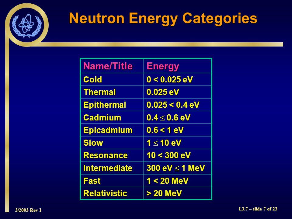 3/2003 Rev 1 I.3.7 – slide 8 of 23 Radiative Capture 1 n + 1 H  2 H +  1 H(n,  ) 2 H Slow Neutron Interactions