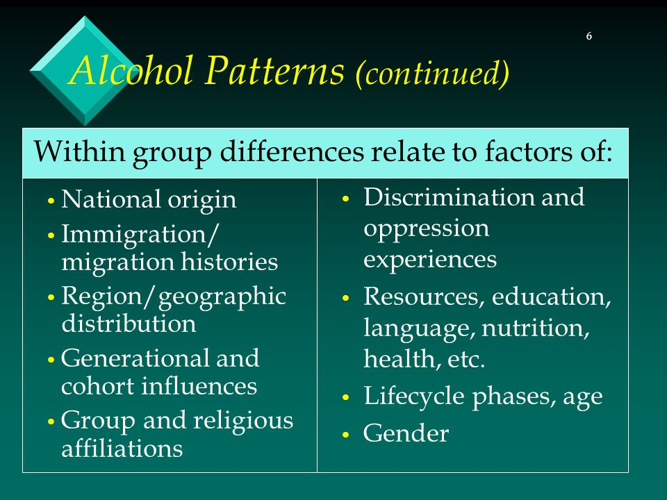 17  Ethnicity x Gender (e.g., Hispanic communities)  Religion, spirituality (e.g., Asian and African- American communities)  Sub-groups may have risk factors/absence of protective factors  Norms may include drinking in moderation Ethnic/Cultural Influences (continued)