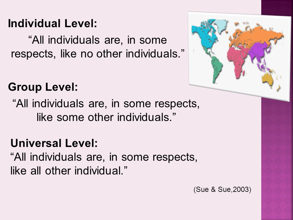 Individual Level: All individuals are, in some respects, like no other individuals. Group Level: All individuals are, in some respects, like some other individuals. Universal Level: All individuals are, in some respects, like all other individual. (Sue & Sue,2003)