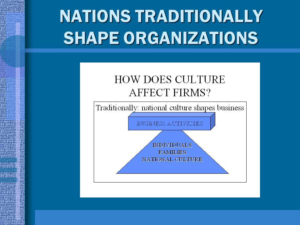 NATIONS TRADITIONALLY SHAPE ORGANIZATIONS
