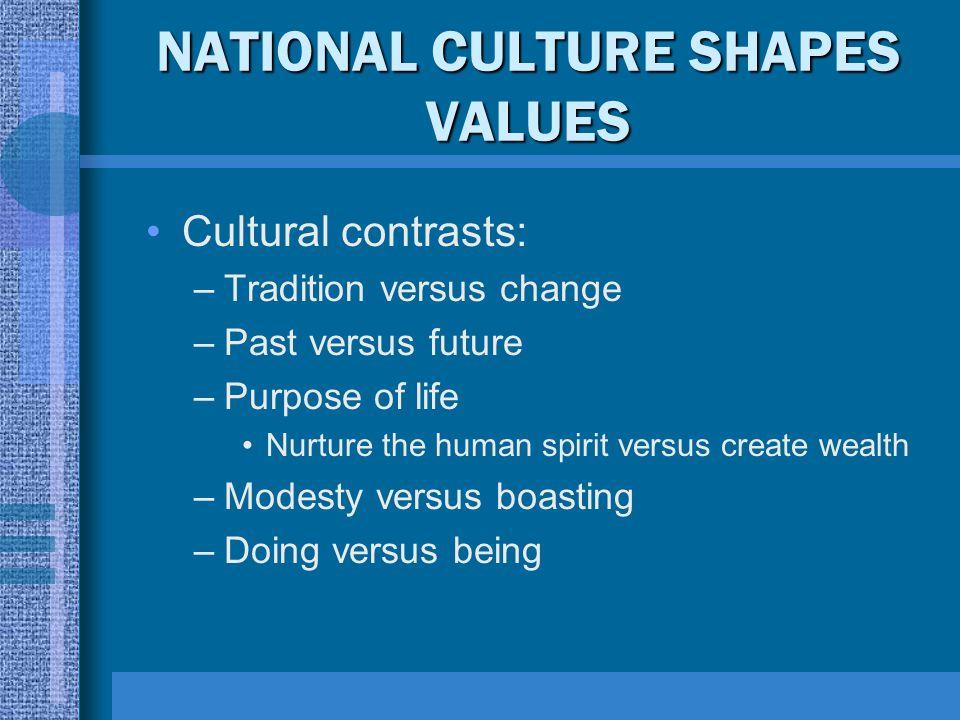 NATIONAL CULTURE SHAPES VALUES Cultural contrasts: –Tradition versus change –Past versus future –Purpose of life Nurture the human spirit versus creat