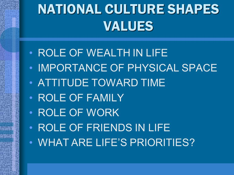 NATIONAL CULTURE SHAPES VALUES ROLE OF WEALTH IN LIFE IMPORTANCE OF PHYSICAL SPACE ATTITUDE TOWARD TIME ROLE OF FAMILY ROLE OF WORK ROLE OF FRIENDS IN